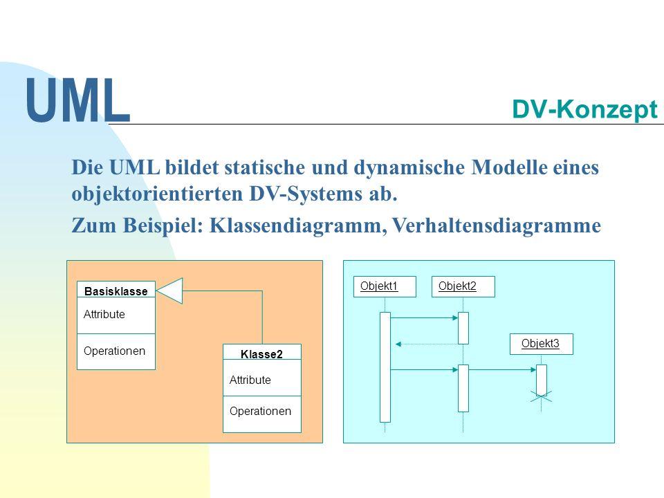 Die UML bildet statische und dynamische Modelle eines objektorientierten DV-Systems ab. Zum Beispiel: Klassendiagramm, Verhaltensdiagramme UML DV-Konz