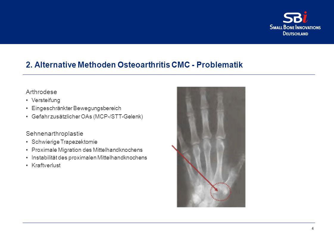 4 2. Alternative Methoden Osteoarthritis CMC - Problematik Arthrodese Versteifung Eingeschränkter Bewegungsbereich Gefahr zusätzlicher OAs (MCP-/STT-G