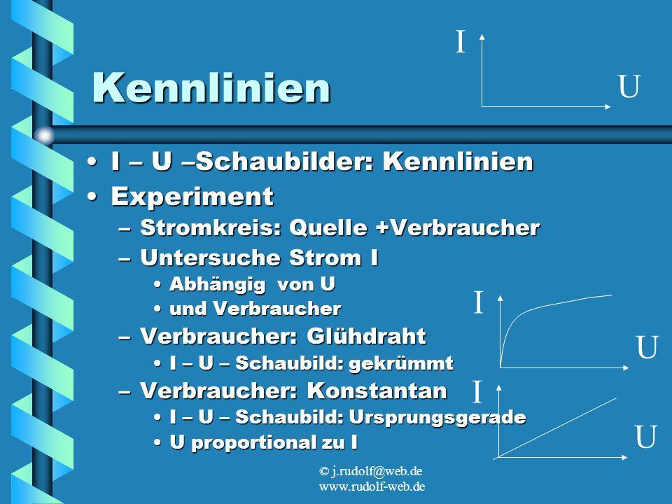 © j.rudolf@web.de www.rudolf-web.de Kennlinien I – U –Schaubilder: KennlinienI – U –Schaubilder: Kennlinien ExperimentExperiment –Stromkreis: Quelle +Verbraucher –Untersuche Strom I Abhängig von UAbhängig von U und Verbraucherund Verbraucher –Verbraucher: Glühdraht I – U – Schaubild: gekrümmtI – U – Schaubild: gekrümmt –Verbraucher: Konstantan I – U – Schaubild: UrsprungsgeradeI – U – Schaubild: Ursprungsgerade U proportional zu IU proportional zu I I U U I U I
