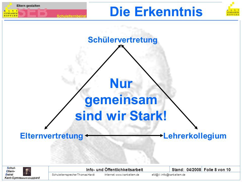 Schul- Schul- Eltern- Eltern- Beirat Beirat Kant-Gymnasium Boppard Schulelternsprecher Thomas Hardt Info- und ÖffentlichkeitsarbeitStand: 04/2008Folie 8 von 10 Internet: www.kant-eltern.deeM@il: info@kant-eltern.de Nur gemeinsam sind wir Stark.