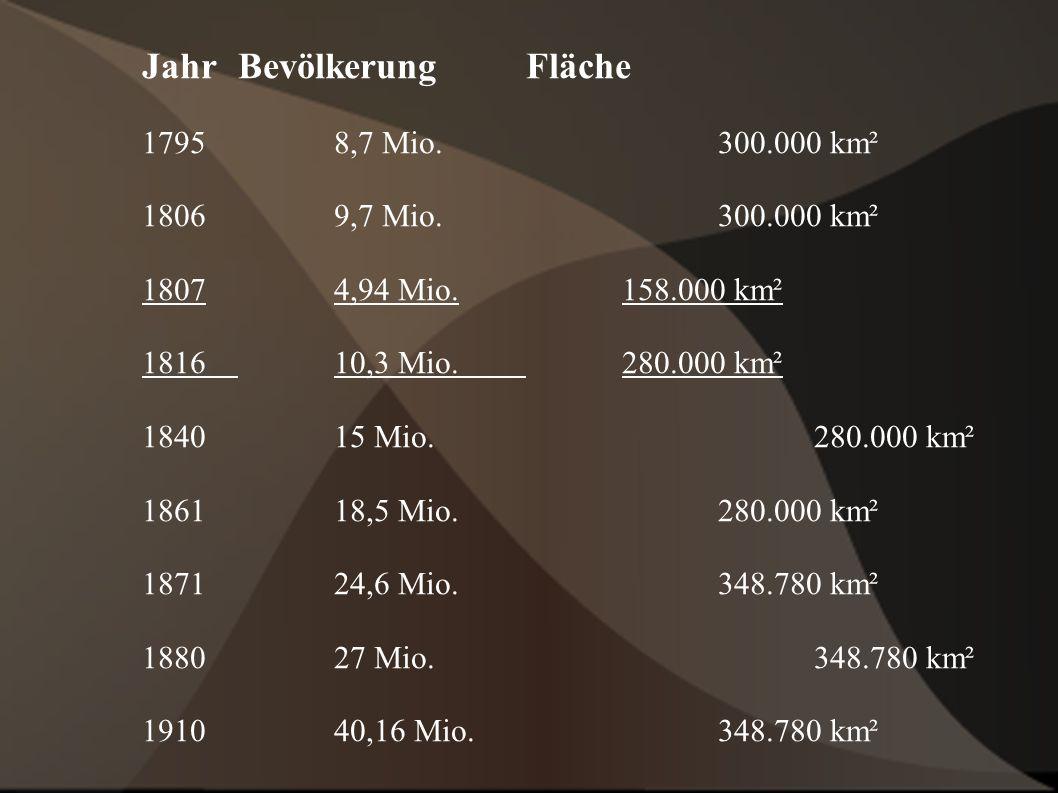 Jahr Bevölkerung Fläche 1795 8,7 Mio. 300.000 km² 1806 9,7 Mio. 300.000 km² 1807 4,94 Mio. 158.000 km² 1816 10,3 Mio. 280.000 km² 1840 15 Mio. 280.000