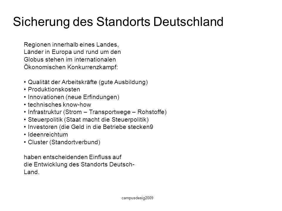 campusdesig2009 Sicherung des Standorts Deutschland Regionen innerhalb eines Landes, Länder in Europa und rund um den Globus stehen im internationalen