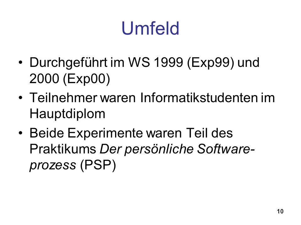10 Umfeld Durchgeführt im WS 1999 (Exp99) und 2000 (Exp00) Teilnehmer waren Informatikstudenten im Hauptdiplom Beide Experimente waren Teil des Prakti