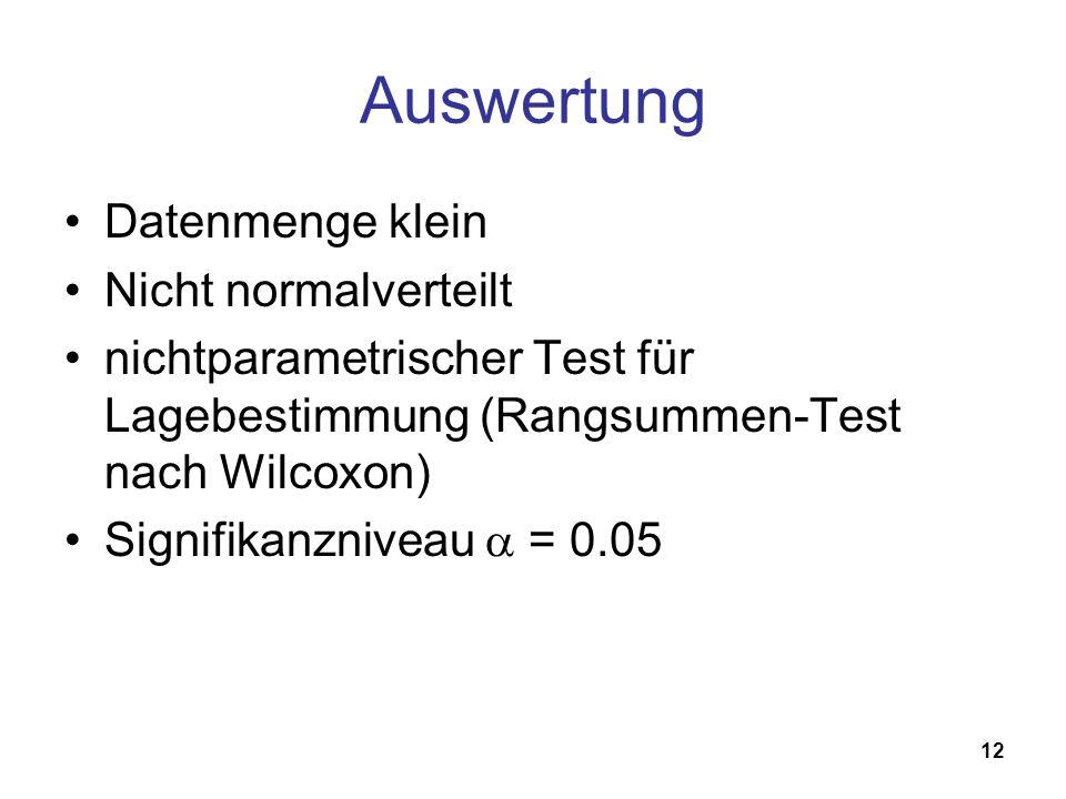 12 Auswertung Datenmenge klein Nicht normalverteilt nichtparametrischer Test für Lagebestimmung (Rangsummen-Test nach Wilcoxon) Signifikanzniveau = 0.