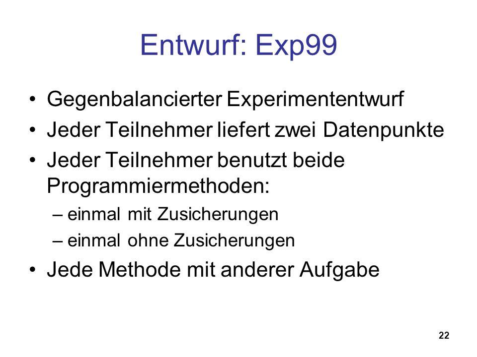 22 Entwurf: Exp99 Gegenbalancierter Experimententwurf Jeder Teilnehmer liefert zwei Datenpunkte Jeder Teilnehmer benutzt beide Programmiermethoden: –einmal mit Zusicherungen –einmal ohne Zusicherungen Jede Methode mit anderer Aufgabe