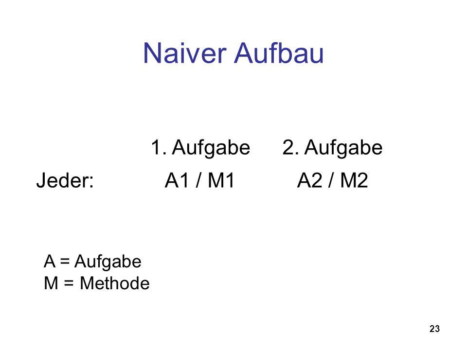 23 Naiver Aufbau A1 / M1 A = Aufgabe M = Methode A2 / M2Jeder: 1. Aufgabe2. Aufgabe