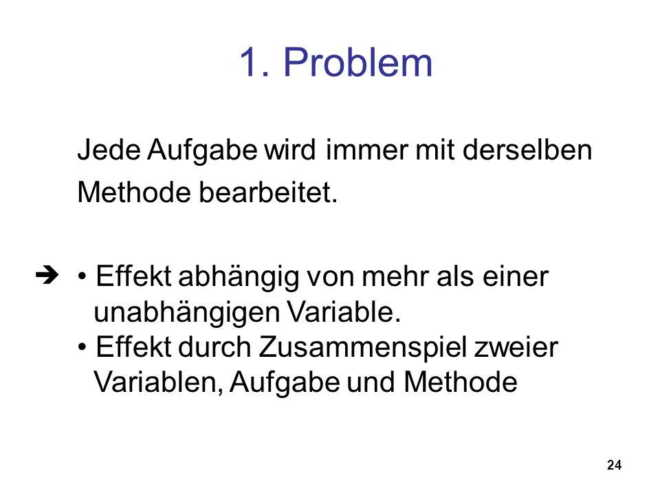24 1. Problem Effekt abhängig von mehr als einer unabhängigen Variable. Effekt durch Zusammenspiel zweier Variablen, Aufgabe und Methode Jede Aufgabe