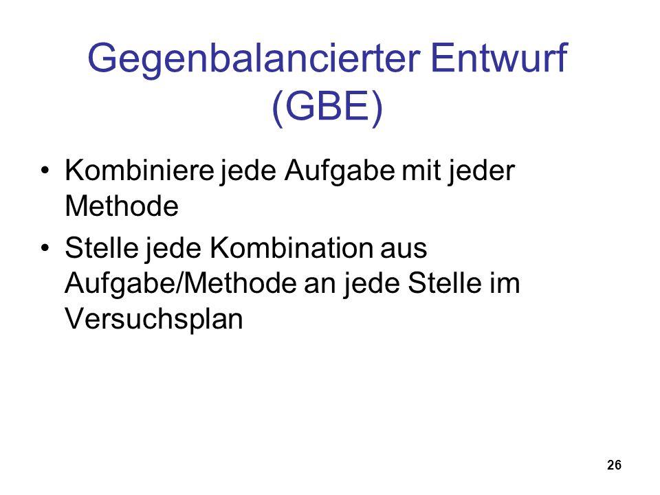 26 Kombiniere jede Aufgabe mit jeder Methode Stelle jede Kombination aus Aufgabe/Methode an jede Stelle im Versuchsplan Gegenbalancierter Entwurf (GBE)