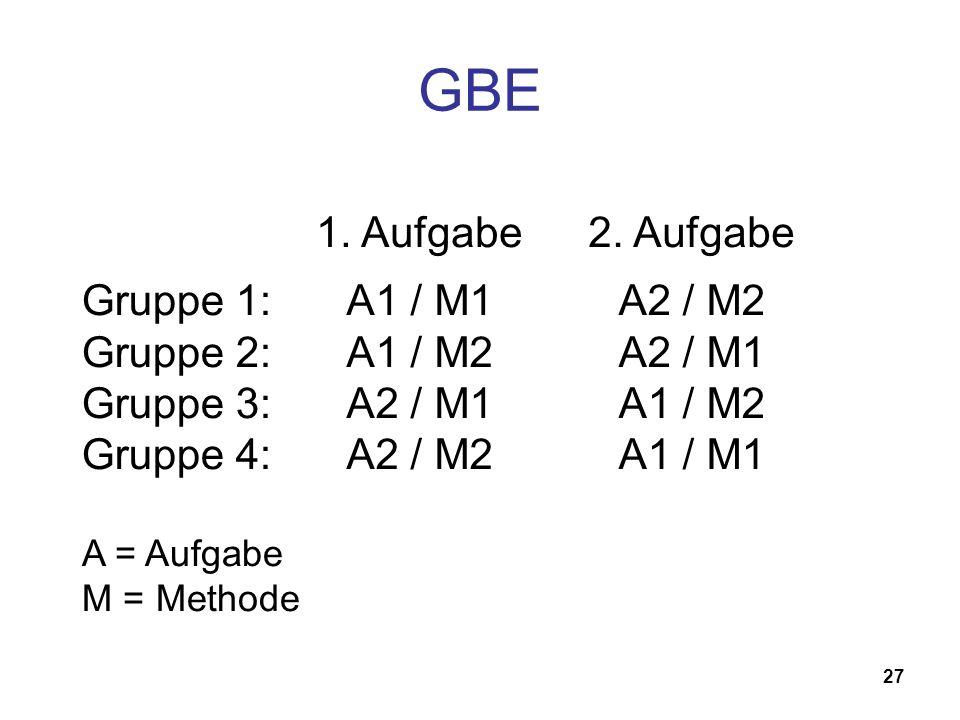 27 A1 / M1 A1 / M2 A2 / M1 A2 / M2 A = Aufgabe M = Methode A2 / M2 A2 / M1 A1 / M2 A1 / M1 Gruppe 1: Gruppe 2: Gruppe 3: Gruppe 4: 1. Aufgabe2. Aufgab