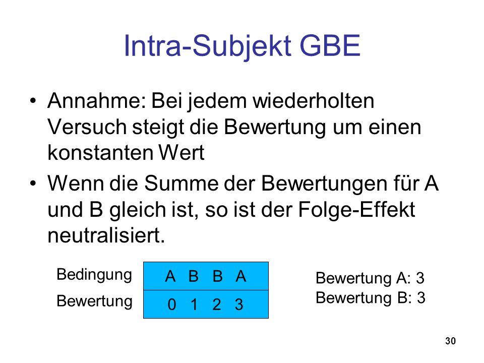 30 Intra-Subjekt GBE Annahme: Bei jedem wiederholten Versuch steigt die Bewertung um einen konstanten Wert Wenn die Summe der Bewertungen für A und B gleich ist, so ist der Folge-Effekt neutralisiert.