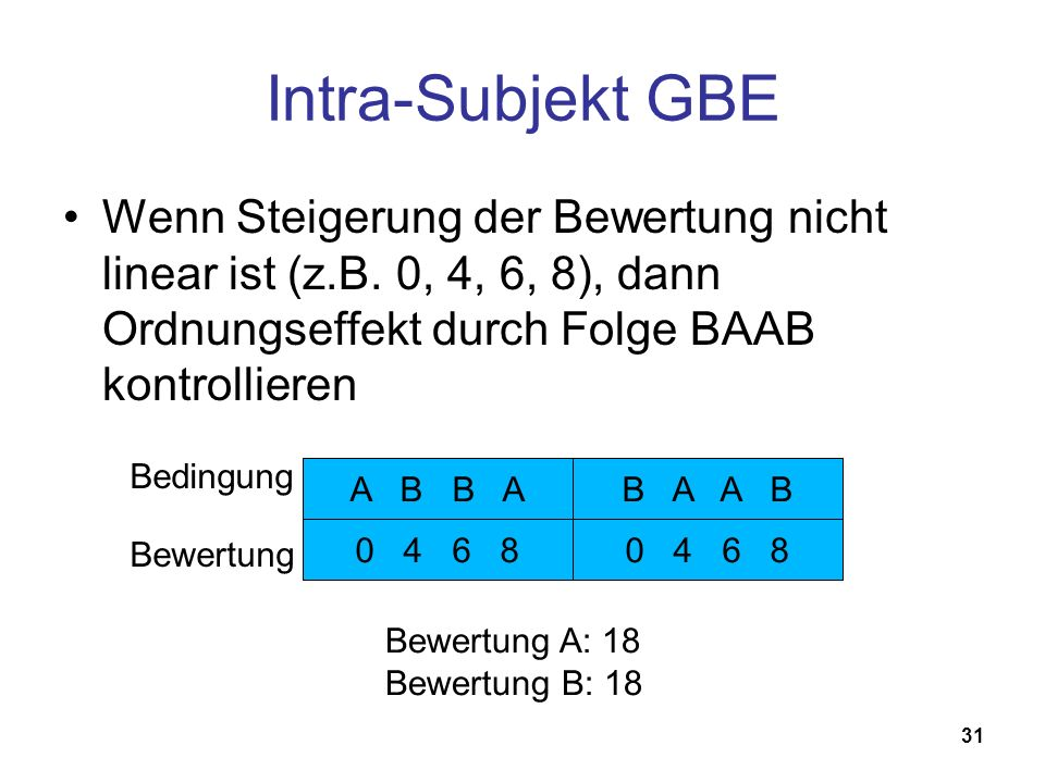 31 Intra-Subjekt GBE Wenn Steigerung der Bewertung nicht linear ist (z.B. 0, 4, 6, 8), dann Ordnungseffekt durch Folge BAAB kontrollieren Bewertung A:
