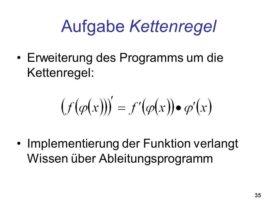 35 Aufgabe Kettenregel Erweiterung des Programms um die Kettenregel: Implementierung der Funktion verlangt Wissen über Ableitungsprogramm