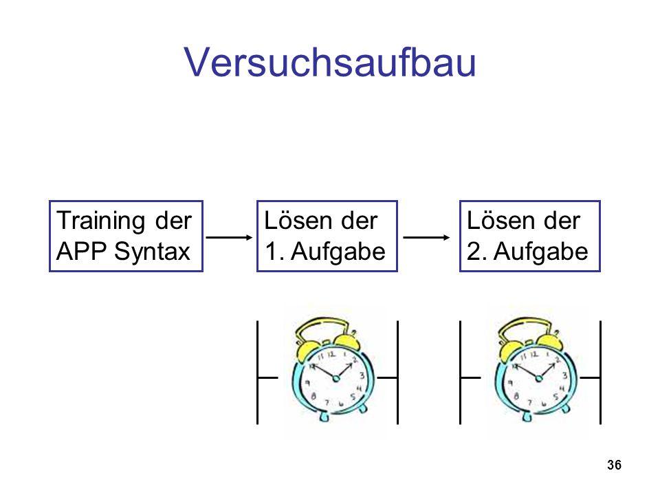 36 Versuchsaufbau Training der APP Syntax Lösen der 1. Aufgabe Lösen der 2. Aufgabe