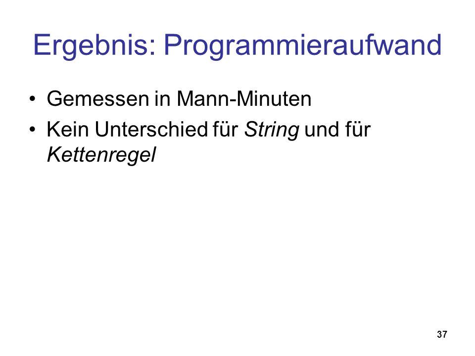 37 Ergebnis: Programmieraufwand Gemessen in Mann-Minuten Kein Unterschied für String und für Kettenregel