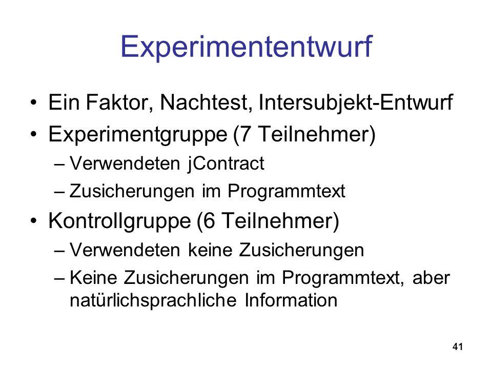 41 Experimententwurf Ein Faktor, Nachtest, Intersubjekt-Entwurf Experimentgruppe (7 Teilnehmer) –Verwendeten jContract –Zusicherungen im Programmtext