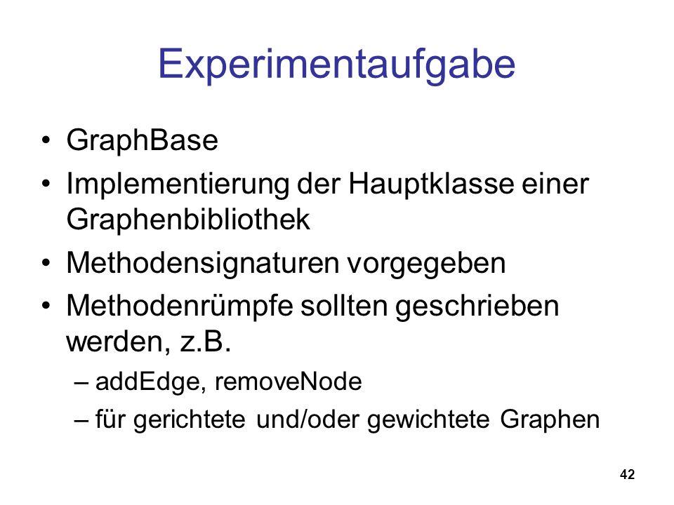 42 Experimentaufgabe GraphBase Implementierung der Hauptklasse einer Graphenbibliothek Methodensignaturen vorgegeben Methodenrümpfe sollten geschrieben werden, z.B.