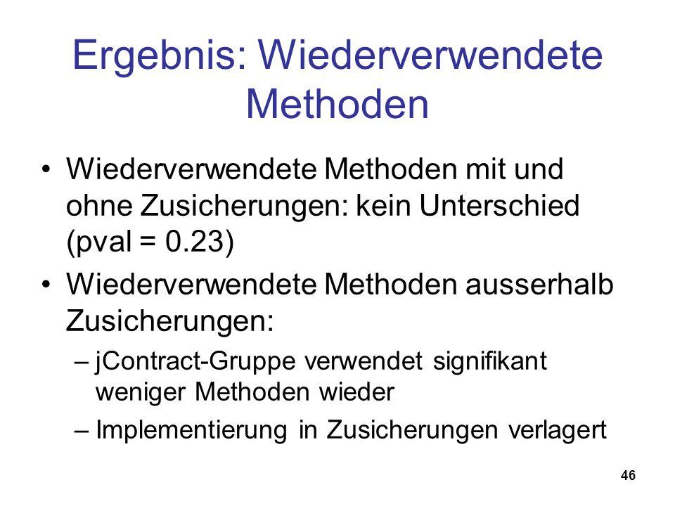 46 Ergebnis: Wiederverwendete Methoden Wiederverwendete Methoden mit und ohne Zusicherungen: kein Unterschied (pval = 0.23) Wiederverwendete Methoden