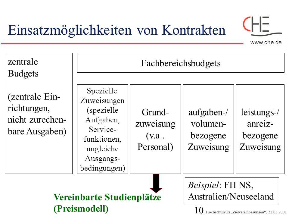 10 Hochschulkurs Zielvereinbarungen, 22.03.2001 www.che.de Einsatzmöglichkeiten von Kontrakten zentrale Budgets (zentrale Ein- richtungen, nicht zurec