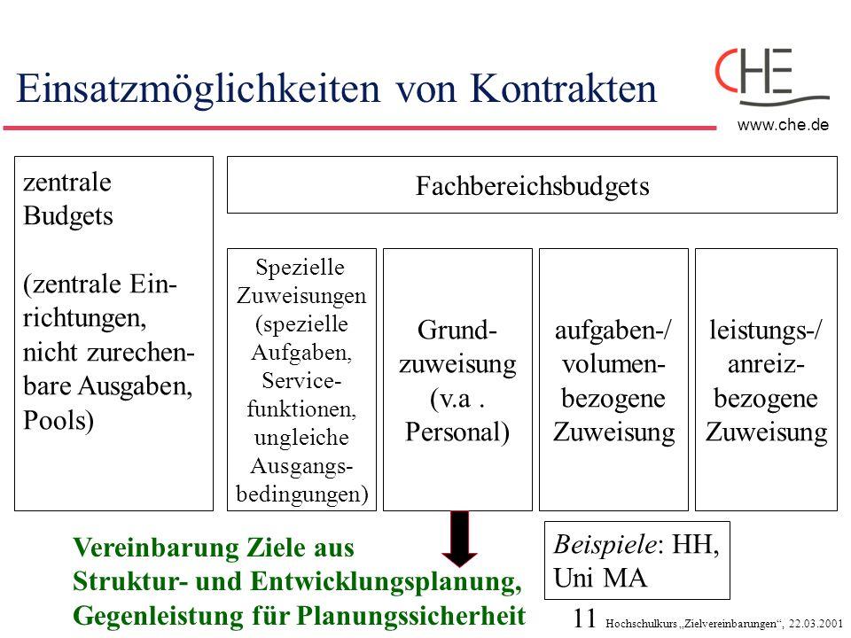 11 Hochschulkurs Zielvereinbarungen, 22.03.2001 www.che.de Einsatzmöglichkeiten von Kontrakten zentrale Budgets (zentrale Ein- richtungen, nicht zurec