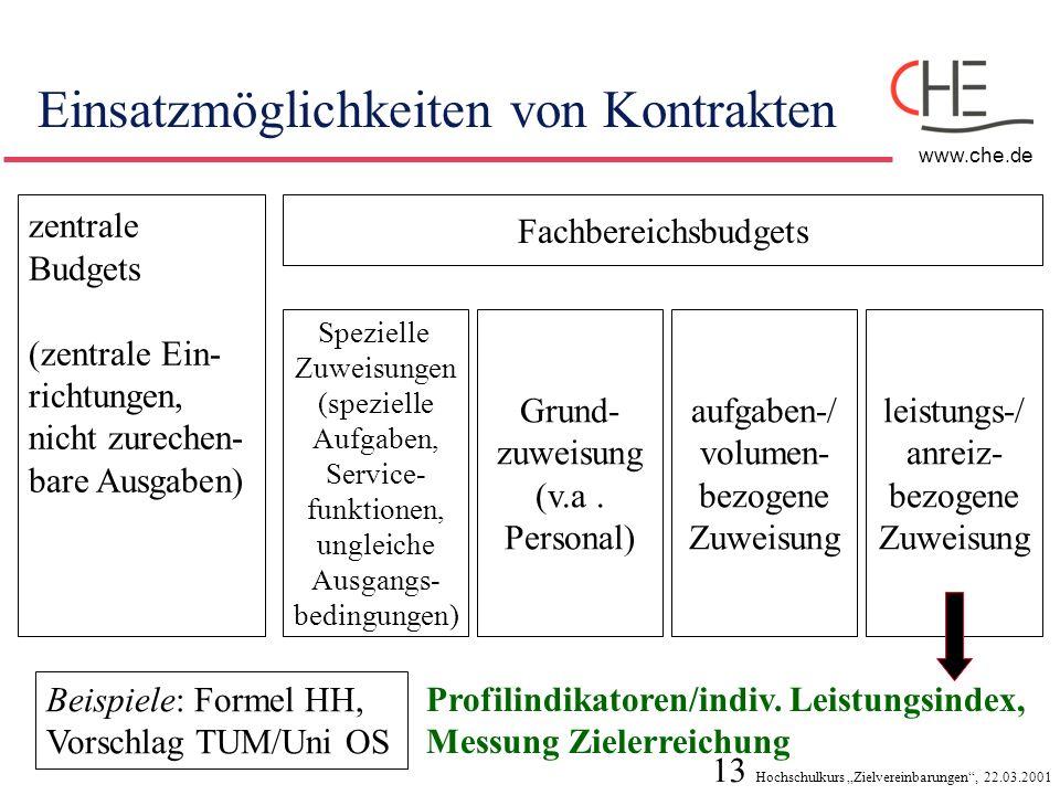 13 Hochschulkurs Zielvereinbarungen, 22.03.2001 www.che.de Einsatzmöglichkeiten von Kontrakten zentrale Budgets (zentrale Ein- richtungen, nicht zurec