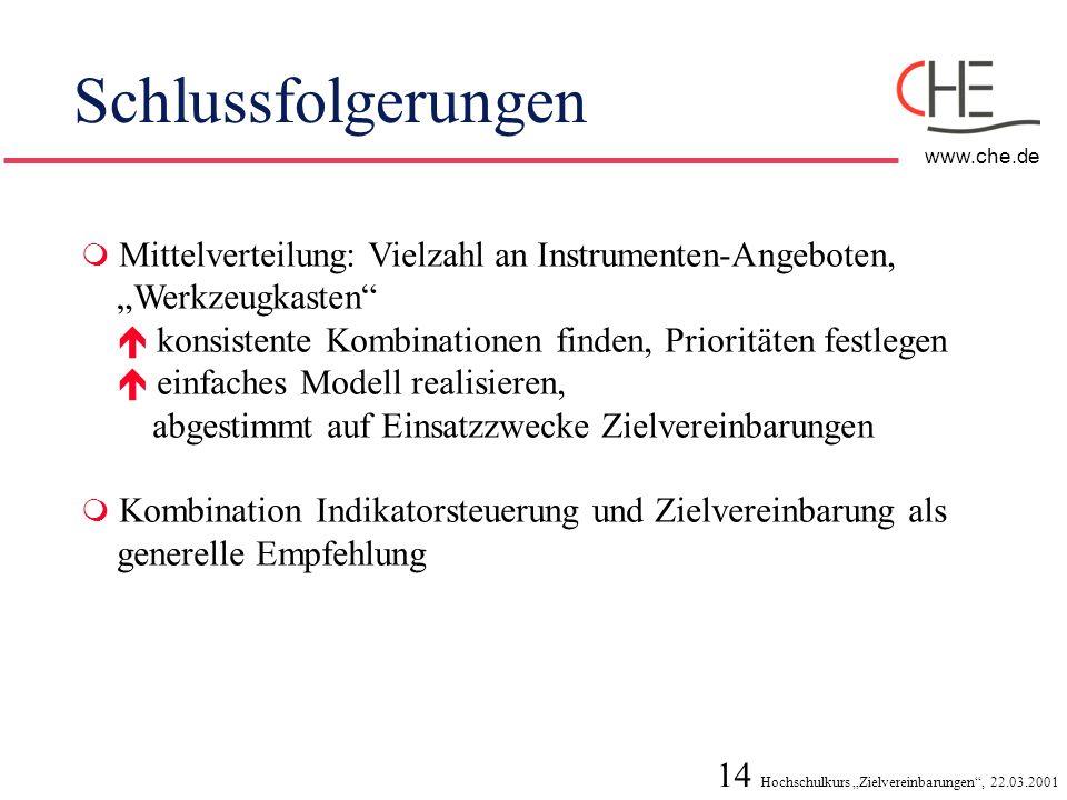 14 Hochschulkurs Zielvereinbarungen, 22.03.2001 www.che.de Schlussfolgerungen Mittelverteilung: Vielzahl an Instrumenten-Angeboten, Werkzeugkasten kon