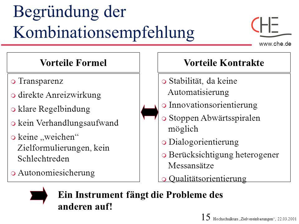 15 Hochschulkurs Zielvereinbarungen, 22.03.2001 www.che.de Begründung der Kombinationsempfehlung Vorteile FormelVorteile Kontrakte Transparenz direkte