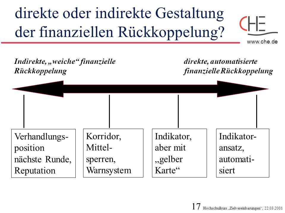 17 Hochschulkurs Zielvereinbarungen, 22.03.2001 www.che.de direkte oder indirekte Gestaltung der finanziellen Rückkoppelung? Indirekte, weiche finanzi