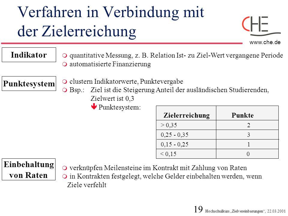 19 Hochschulkurs Zielvereinbarungen, 22.03.2001 www.che.de Verfahren in Verbindung mit der Zielerreichung Indikator quantitative Messung, z. B. Relati