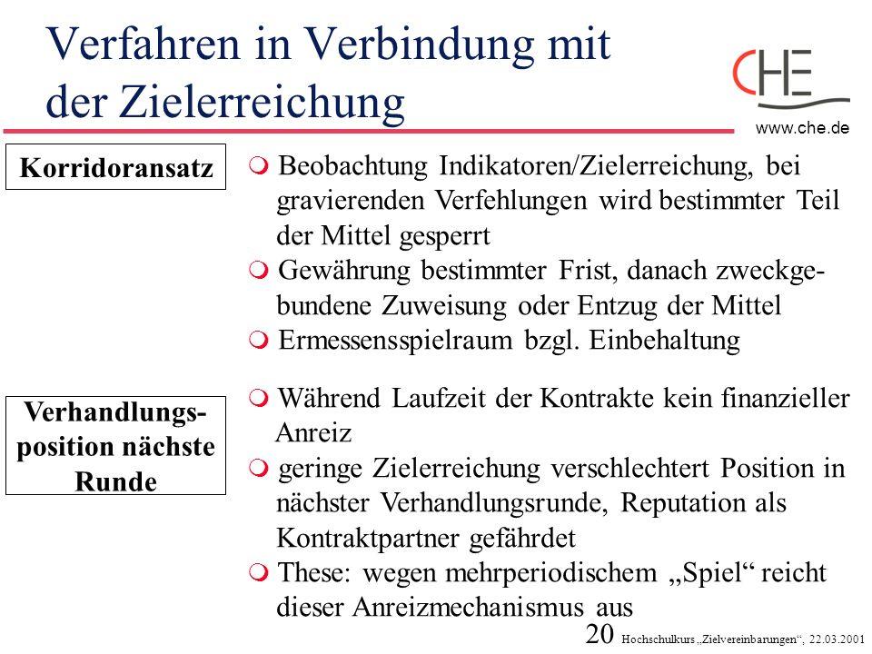 20 Hochschulkurs Zielvereinbarungen, 22.03.2001 www.che.de Verfahren in Verbindung mit der Zielerreichung Korridoransatz Beobachtung Indikatoren/Ziele