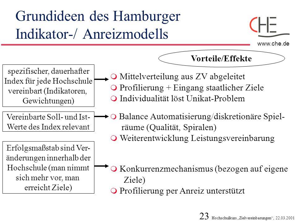 23 Hochschulkurs Zielvereinbarungen, 22.03.2001 www.che.de Grundideen des Hamburger Indikator-/ Anreizmodells spezifischer, dauerhafter Index für jede