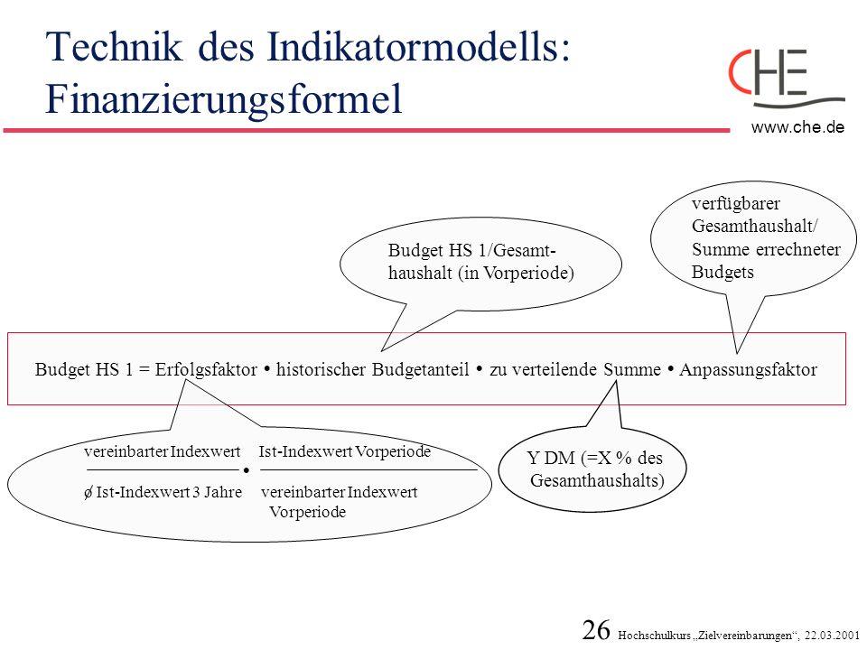 26 Hochschulkurs Zielvereinbarungen, 22.03.2001 www.che.de Technik des Indikatormodells: Finanzierungsformel Budget HS 1 = Erfolgsfaktor historischer