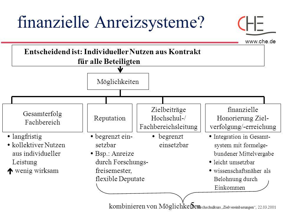 5 Hochschulkurs Zielvereinbarungen, 22.03.2001 www.che.de finanzielle Anreizsysteme? Entscheidend ist: Individueller Nutzen aus Kontrakt für alle Bete