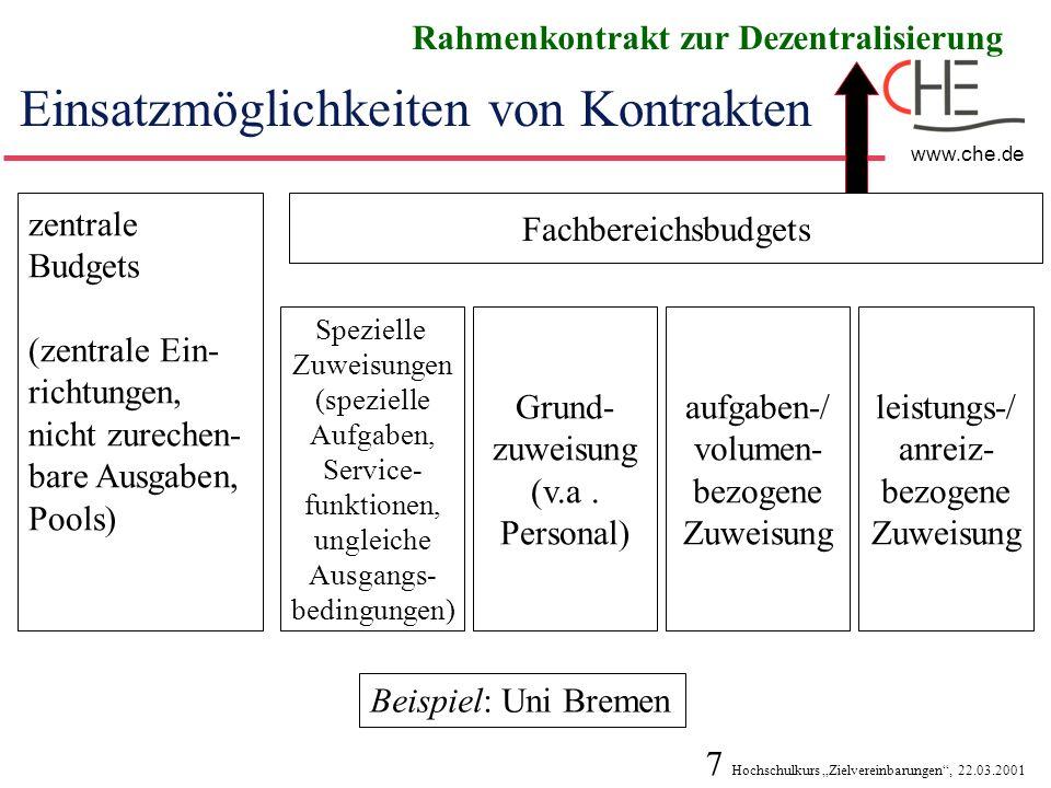 28 Hochschulkurs Zielvereinbarungen, 22.03.2001 www.che.de weitere Beispiele Frauenförderung Niedersachsen (Landesebene, Vorschlag): - Zielwerte Frauenanteile - Verfehlung: Abzüge (5 Neubesetzungen mit Frauen als Ziel, pro Nichterreichung Stelle 150.000 DM Abzug, 3 erreicht: -300.000 DM) - Abzüge gehen in Innovationspool, um den sich alle bewerben können - Übererfüllung: Bonus aus Innovationspool, Zweckbindung Frauenförderung