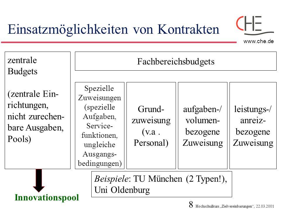 8 Hochschulkurs Zielvereinbarungen, 22.03.2001 www.che.de Einsatzmöglichkeiten von Kontrakten zentrale Budgets (zentrale Ein- richtungen, nicht zurech