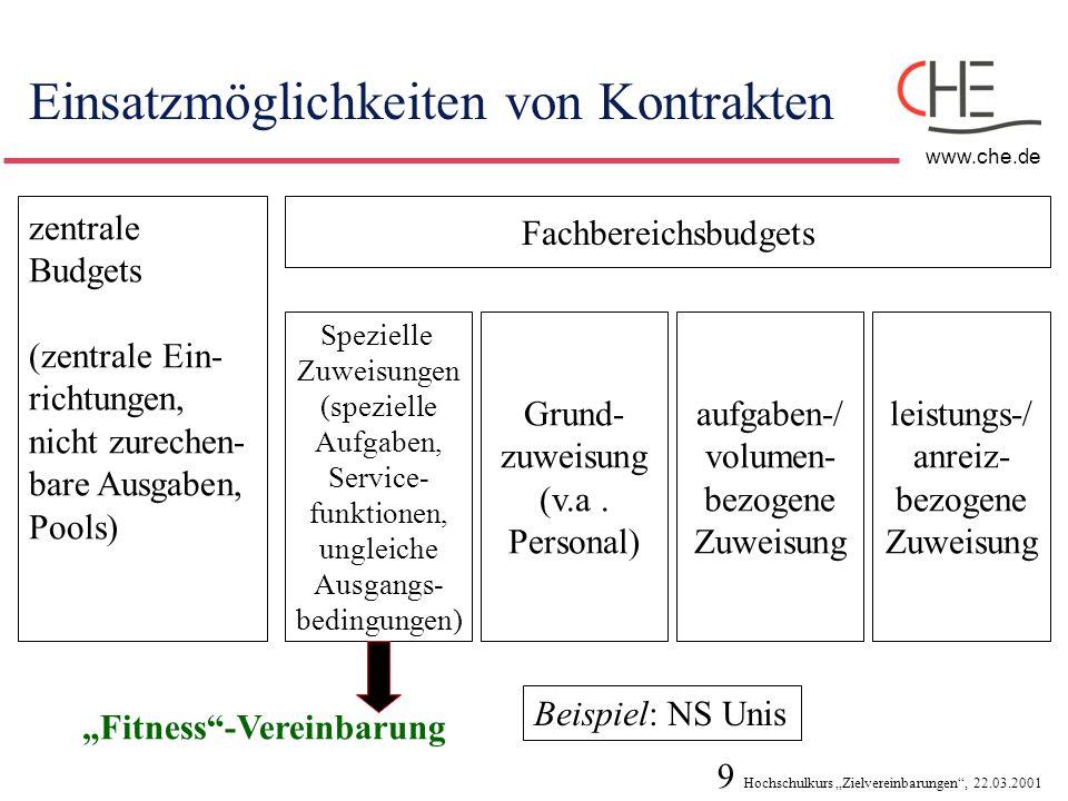 9 Hochschulkurs Zielvereinbarungen, 22.03.2001 www.che.de Einsatzmöglichkeiten von Kontrakten zentrale Budgets (zentrale Ein- richtungen, nicht zurech