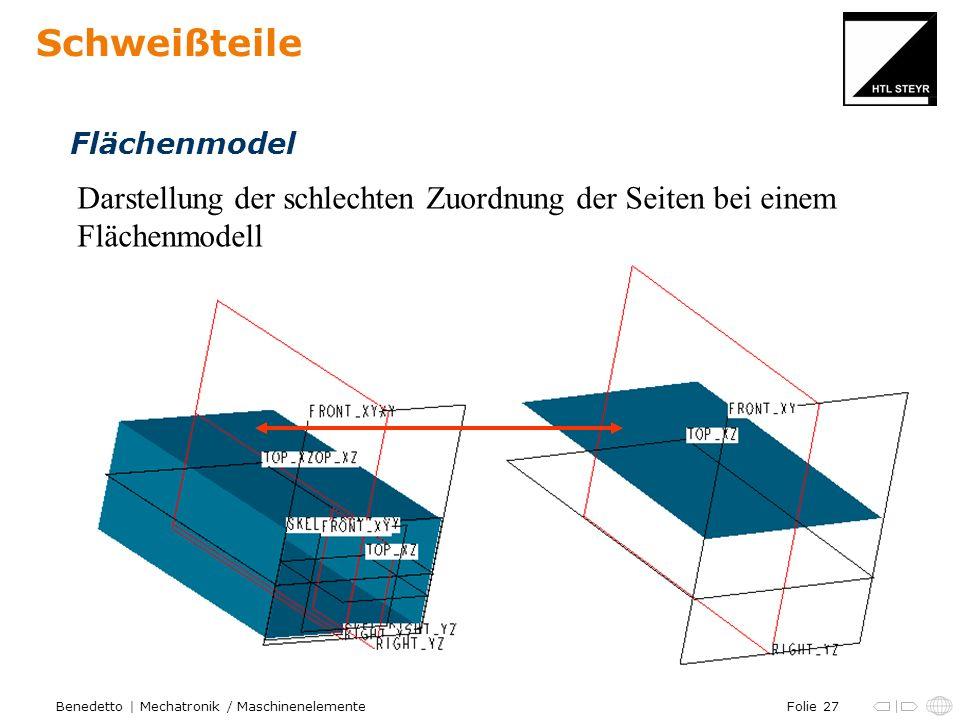 Folie 27Benedetto | Mechatronik / Maschinenelemente Schweißteile Darstellung der schlechten Zuordnung der Seiten bei einem Flächenmodell Flächenmodel
