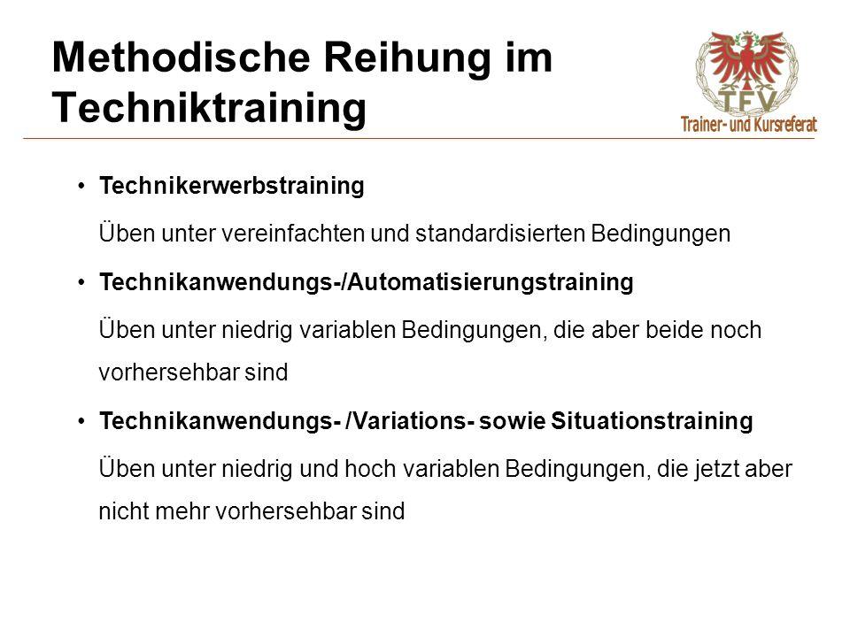 Methodische Reihung im Techniktraining Technikerwerbstraining Üben unter vereinfachten und standardisierten Bedingungen Technikanwendungs-/Automatisie