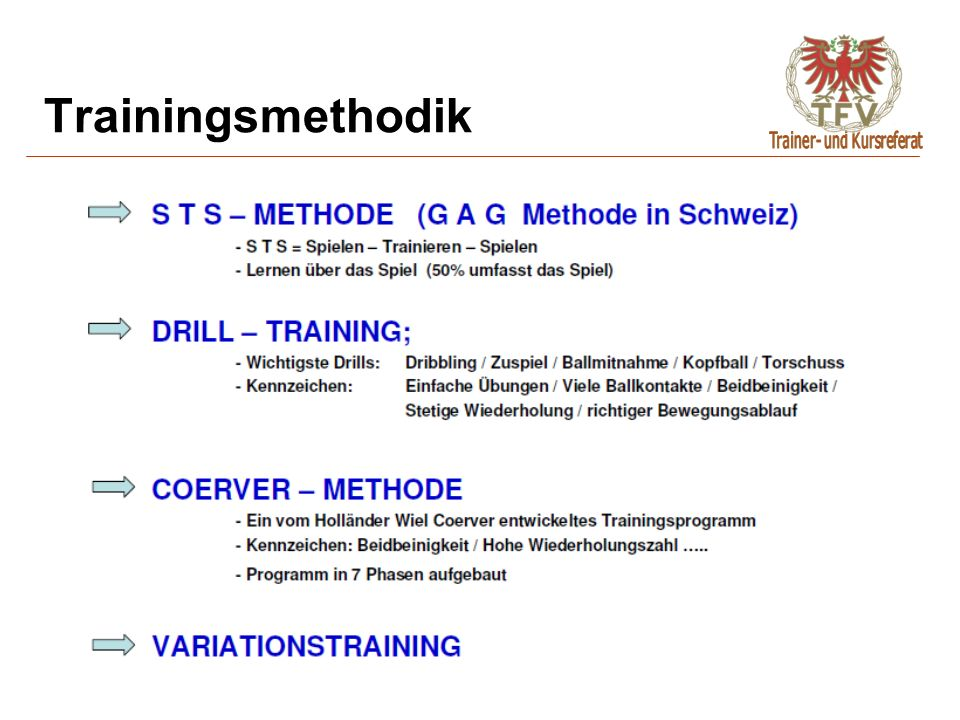 Trainingsmethodik