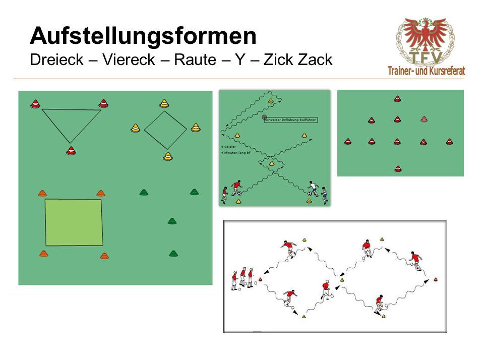 Aufstellungsformen Dreieck – Viereck – Raute – Y – Zick Zack