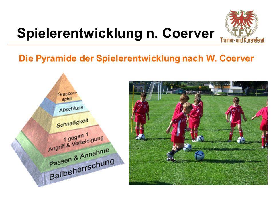 Spielerentwicklung n. Coerver Die Pyramide der Spielerentwicklung nach W. Coerver