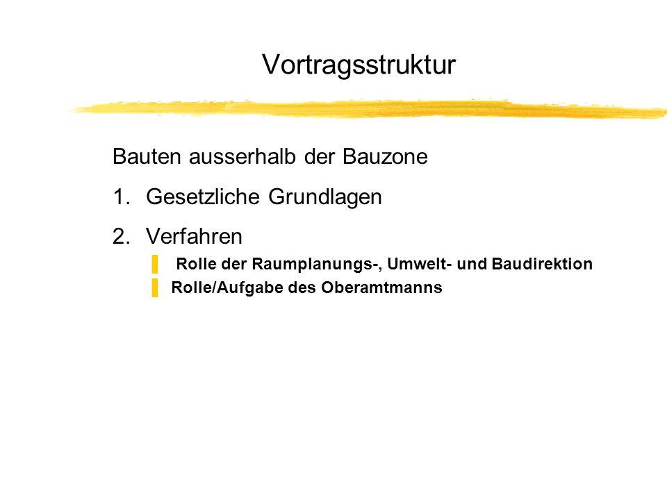 Vortragsstruktur Bauten ausserhalb der Bauzone 1.Gesetzliche Grundlagen 2.Verfahren Rolle der Raumplanungs-, Umwelt- und Baudirektion Rolle/Aufgabe de