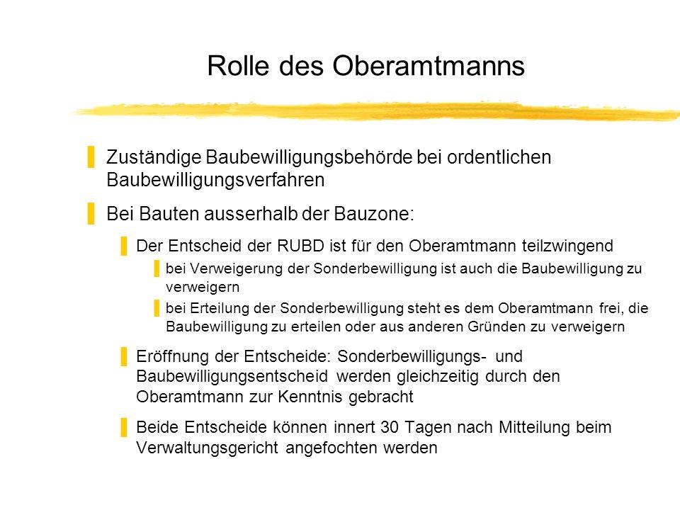 Rolle des Oberamtmanns Zuständige Baubewilligungsbehörde bei ordentlichen Baubewilligungsverfahren Bei Bauten ausserhalb der Bauzone: Der Entscheid de