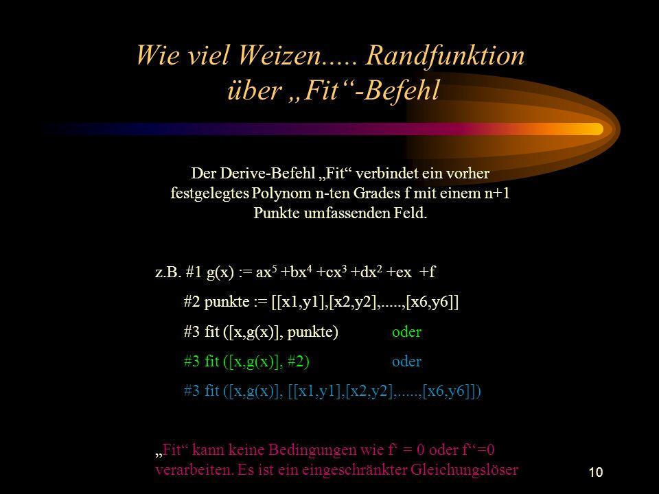 10 Wie viel Weizen..... Randfunktion über Fit-Befehl Der Derive-Befehl Fit verbindet ein vorher festgelegtes Polynom n-ten Grades f mit einem n+1 Punk