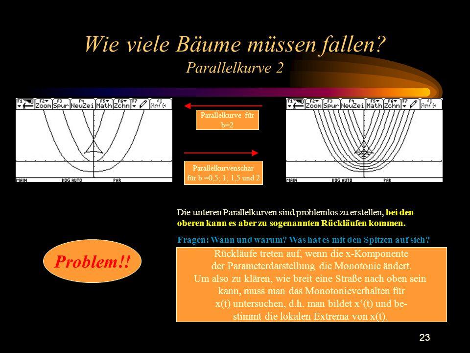 23 Wie viele Bäume müssen fallen? Parallelkurve 2 Parallelkurve für b=2 Parallelkurvenschar für b =0,5; 1; 1,5 und 2 Problem!! Die unteren Parallelkur