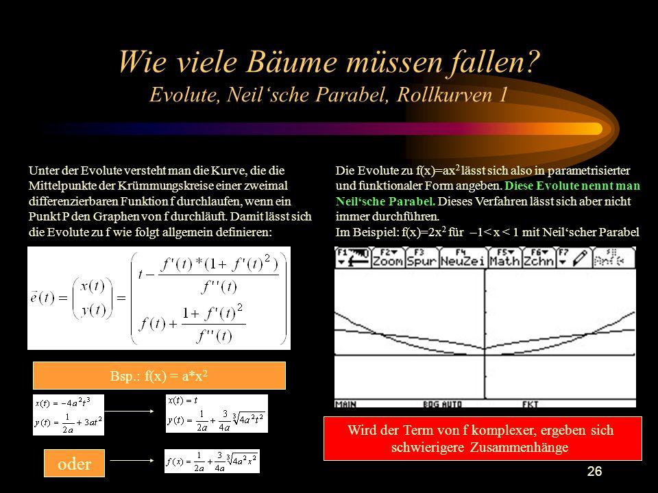26 Wie viele Bäume müssen fallen? Evolute, Neilsche Parabel, Rollkurven 1 Unter der Evolute versteht man die Kurve, die die Mittelpunkte der Krümmungs