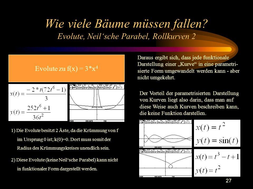 27 Wie viele Bäume müssen fallen? Evolute, Neilsche Parabel, Rollkurven 2 Evolute zu f(x) = 3*x 4 1) Die Evolute besitzt 2 Äste, da die Krümmung von f