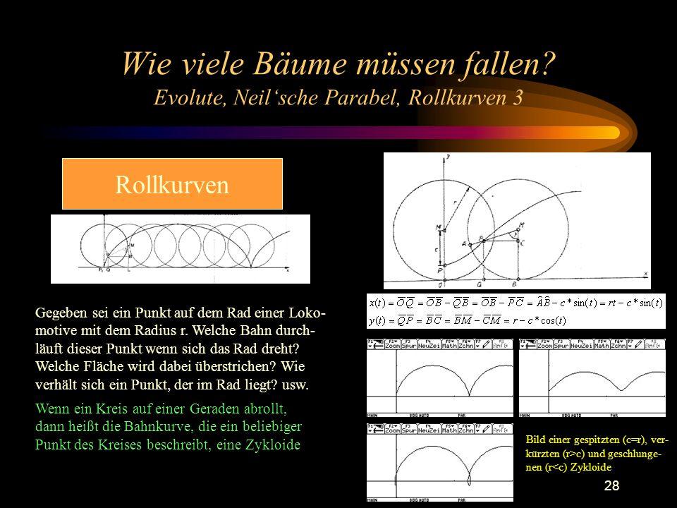 28 Wie viele Bäume müssen fallen? Evolute, Neilsche Parabel, Rollkurven 3 Rollkurven Gegeben sei ein Punkt auf dem Rad einer Loko- motive mit dem Radi