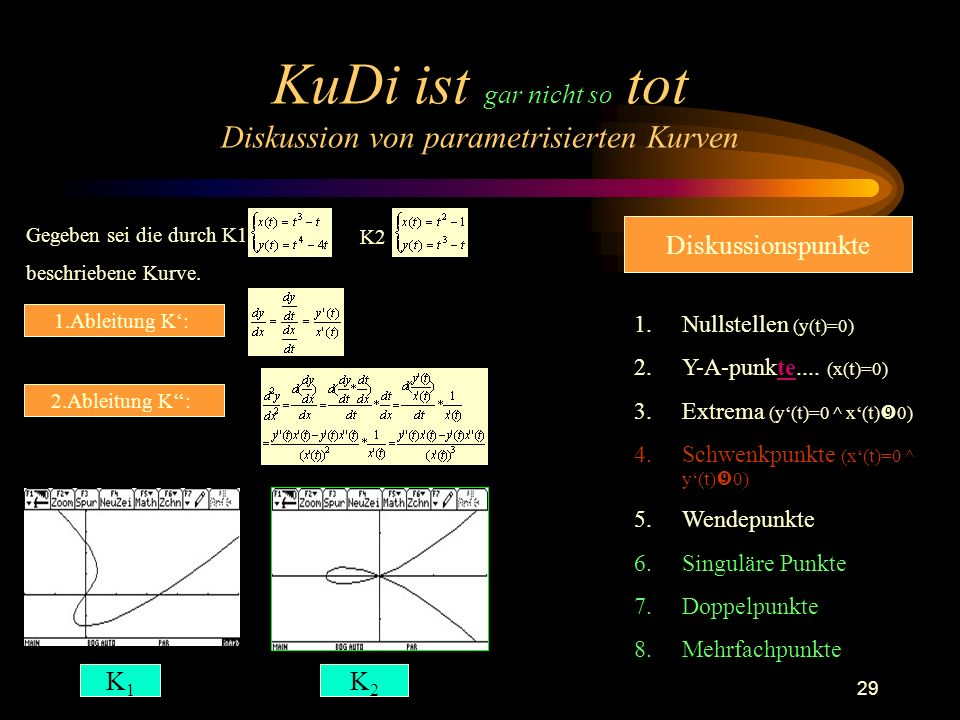 29 KuDi ist gar nicht so tot Diskussion von parametrisierten Kurven Gegeben sei die durch K1: beschriebene Kurve. 1.Ableitung K: 2.Ableitung K: Diskus
