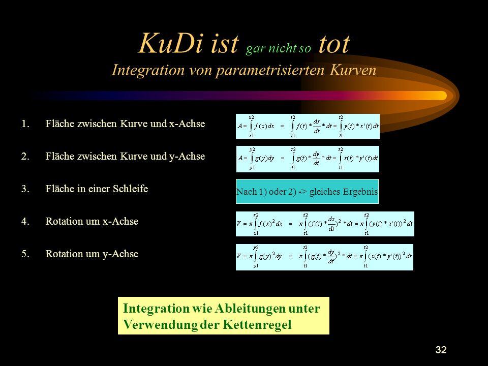 32 KuDi ist gar nicht so tot Integration von parametrisierten Kurven 1.Fläche zwischen Kurve und x-Achse 2.Fläche zwischen Kurve und y-Achse 3.Fläche in einer Schleife 4.Rotation um x-Achse 5.Rotation um y-Achse Integration wie Ableitungen unter Verwendung der Kettenregel Nach 1) oder 2) -> gleiches Ergebnis