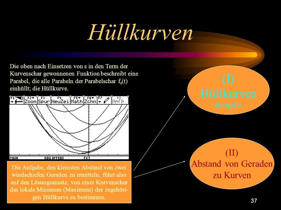 37 Hüllkurven Die oben nach Einsetzen von s in den Term der Kurvenschar gewonnenen Funktion beschreibt eine Parabel, die alle Parabeln der Parabelscha